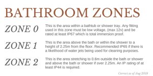 Bathroom Lighting, Lighting tips for the bathroom, Bathroom lighting zones, hello peagreen